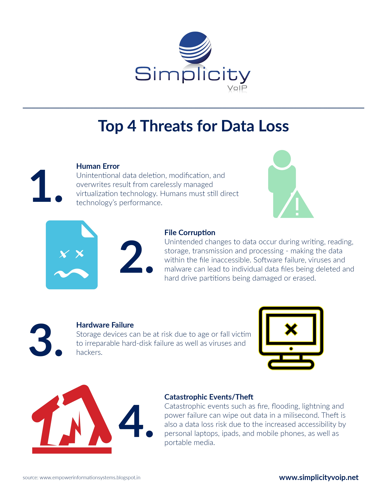 4 ways data loss happens