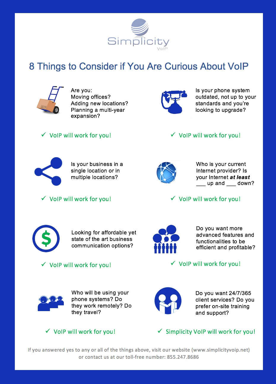 Is VoIP Right for You Info